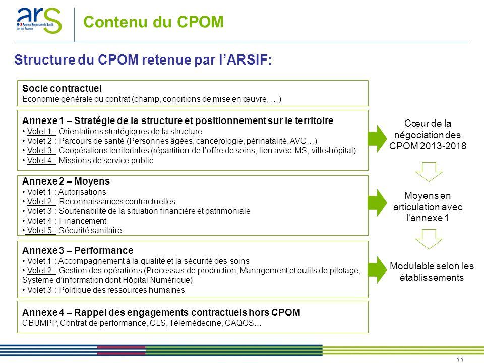11 Structure du CPOM retenue par l'ARSIF: Contenu du CPOM Annexe 1 – Stratégie de la structure et positionnement sur le territoire • Volet 1 : Orienta