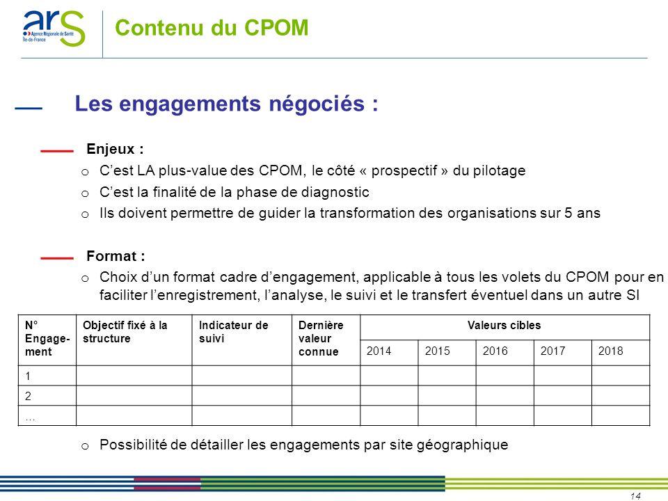 14 Contenu du CPOM Les engagements négociés : Enjeux : o C'est LA plus-value des CPOM, le côté « prospectif » du pilotage o C'est la finalité de la phase de diagnostic o Ils doivent permettre de guider la transformation des organisations sur 5 ans Format : o Choix d'un format cadre d'engagement, applicable à tous les volets du CPOM pour en faciliter l'enregistrement, l'analyse, le suivi et le transfert éventuel dans un autre SI o Possibilité de détailler les engagements par site géographique N° Engage- ment Objectif fixé à la structure Indicateur de suivi Dernière valeur connue Valeurs cibles 20142015201620172018 1 2 …
