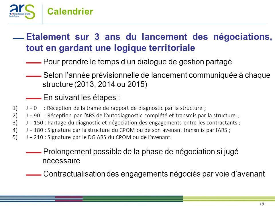 18 Calendrier Etalement sur 3 ans du lancement des négociations, tout en gardant une logique territoriale Pour prendre le temps d'un dialogue de gestion partagé Selon l'année prévisionnelle de lancement communiquée à chaque structure (2013, 2014 ou 2015) En suivant les étapes : 1)J + 0 : Réception de la trame de rapport de diagnostic par la structure ; 2)J + 90 : Réception par l'ARS de l'autodiagnostic complété et transmis par la structure ; 3)J + 150 : Partage du diagnostic et négociation des engagements entre les contractants ; 4)J + 180 : Signature par la structure du CPOM ou de son avenant transmis par l'ARS ; 5)J + 210 : Signature par le DG ARS du CPOM ou de l'avenant.