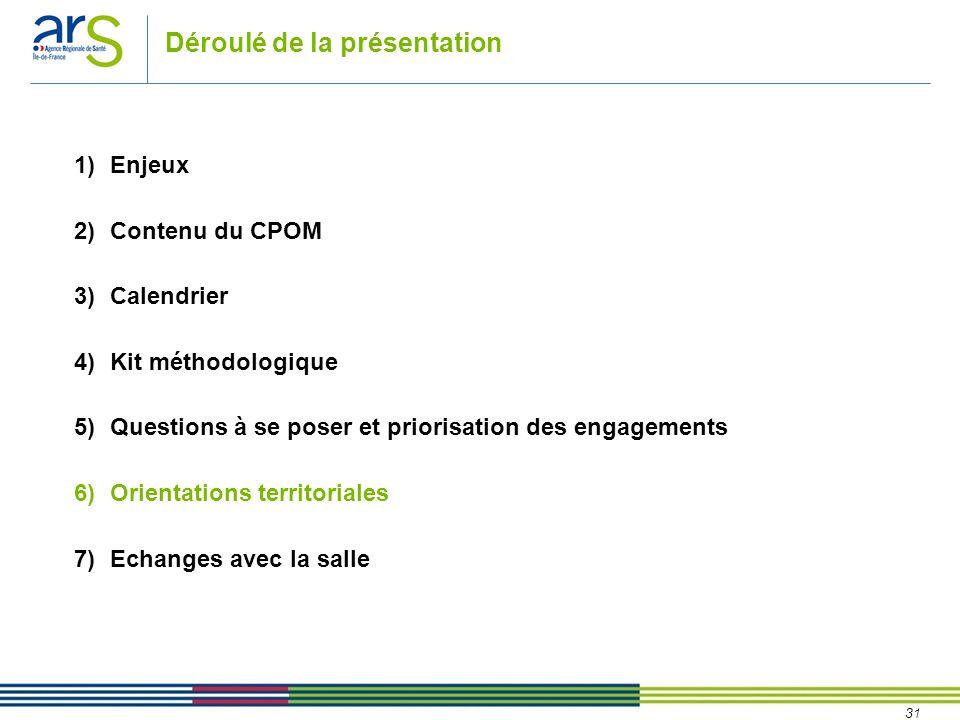 31 Déroulé de la présentation 1)Enjeux 2)Contenu du CPOM 3)Calendrier 4)Kit méthodologique 5)Questions à se poser et priorisation des engagements 6)Or