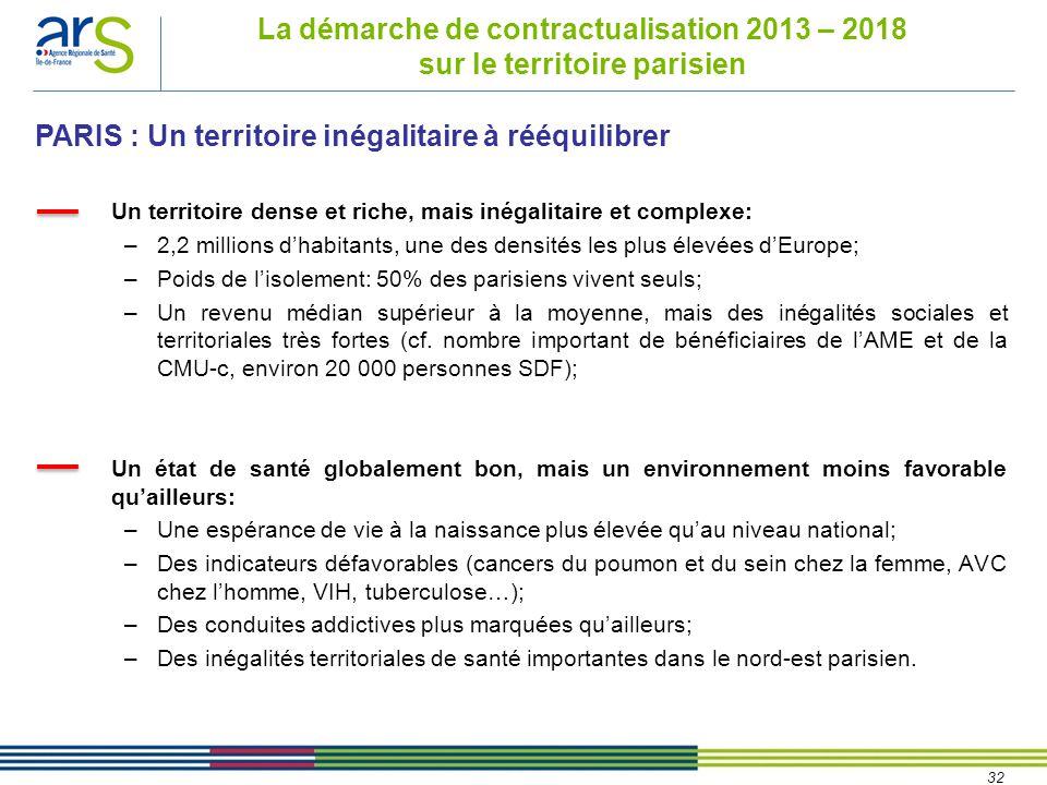 32 La démarche de contractualisation 2013 – 2018 sur le territoire parisien Un territoire dense et riche, mais inégalitaire et complexe: –2,2 millions