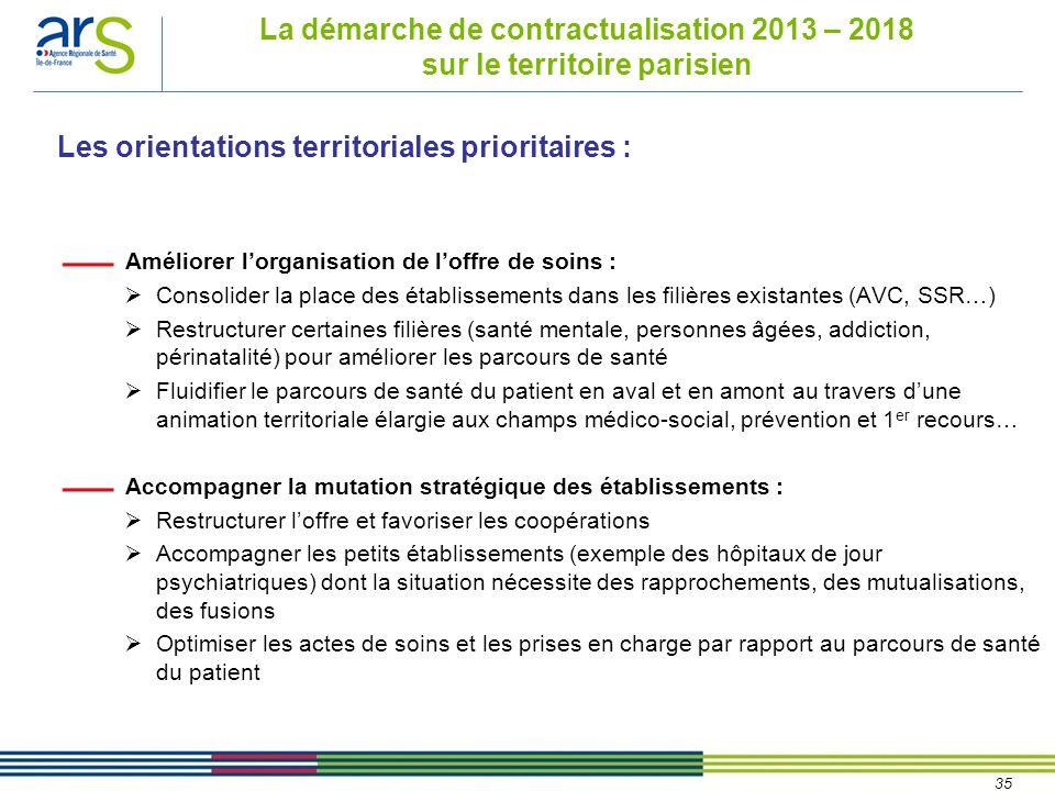 35 La démarche de contractualisation 2013 – 2018 sur le territoire parisien Améliorer l'organisation de l'offre de soins :  Consolider la place des é
