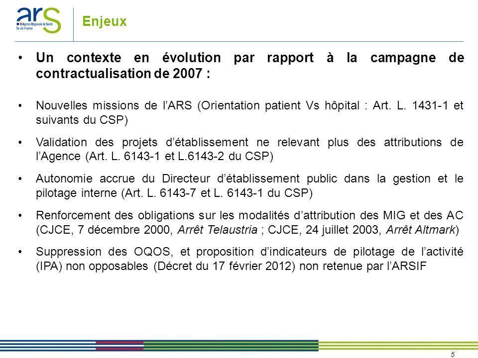 5 •Un contexte en évolution par rapport à la campagne de contractualisation de 2007 : •Nouvelles missions de l'ARS (Orientation patient Vs hôpital : Art.