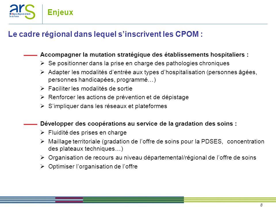 19 Calendrier Vie du CPOM et lien avec les autres procédures règlementaires de 2013 à 2018 Évolution au fil de l'eau du contenu par voie d'avenant : Soit pour enregistrer les modifications induites sur la partie « socle commun » par d'autres procédures :  Révision de l'attribution des MSP selon procédure spécifique  Évolution du financement dans le cadre du processus d'allocation de ressources (ex : avenant tarifaire)  Gestion des processus d'autorisation d'activités de soins et d'EML sur le fondement du SROS-PRS dans sa partie hospitalière  Nouvelle reconnaissance d'activité (ex : soins intensifs) Soit pour revoir les engagements à la suite de l'évaluation partagée de leur réalisation