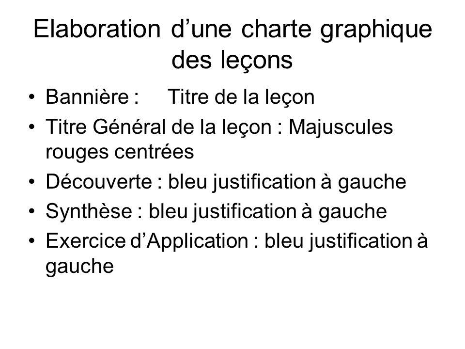 Elaboration d'une charte graphique des leçons •Bannière :Titre de la leçon •Titre Général de la leçon : Majuscules rouges centrées •Découverte : bleu