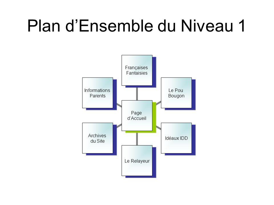 Plan d'Ensemble du Niveau 1 Page d'Accueil Françaises Fantaisies Le Pou Bougon Idéaux IDDLe Relayeur Archives du Site Informations Parents