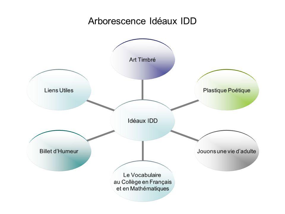 Arborescence Idéaux IDD Idéaux IDD Art Timbré Plastique Poétique Jouons une vie d'adulte Le Vocabulaire au Collège en Français et en Mathématiques Bil