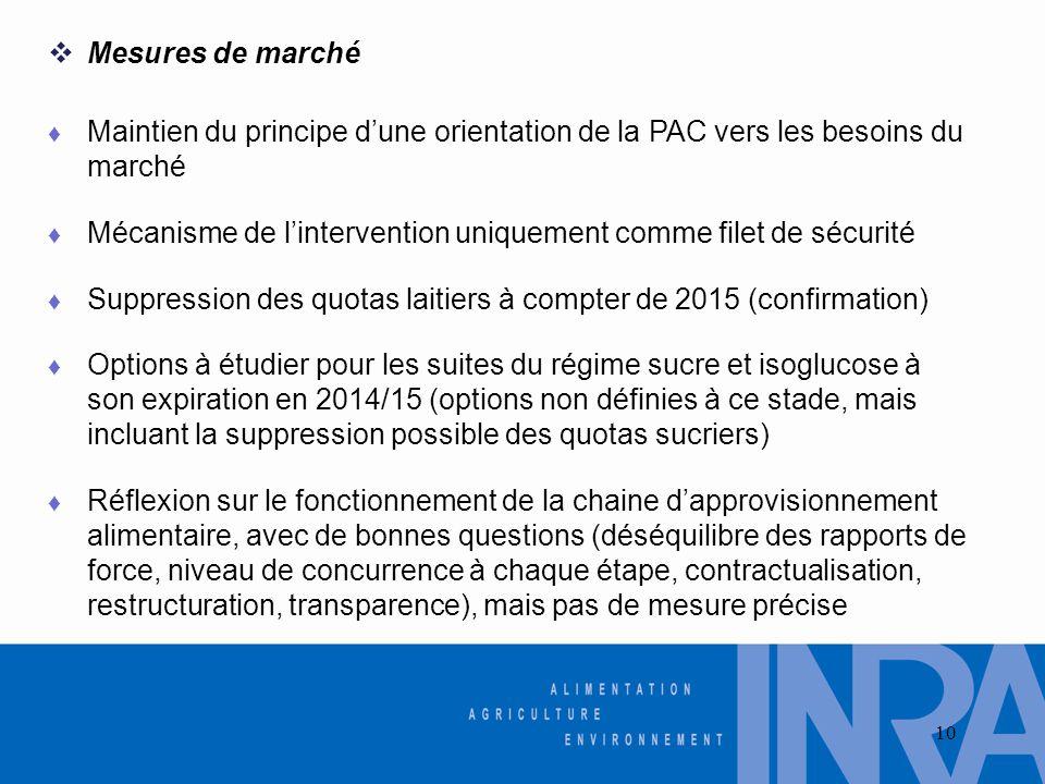  Mesures de marché ♦ Maintien du principe d'une orientation de la PAC vers les besoins du marché ♦ Mécanisme de l'intervention uniquement comme filet