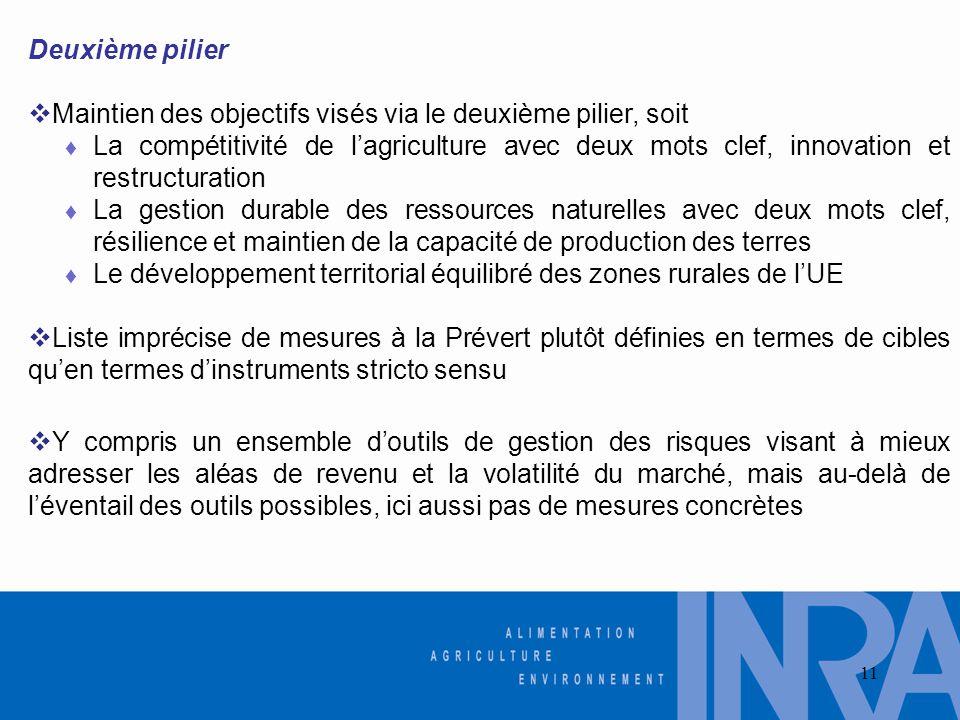 Deuxième pilier  Maintien des objectifs visés via le deuxième pilier, soit ♦ La compétitivité de l'agriculture avec deux mots clef, innovation et res