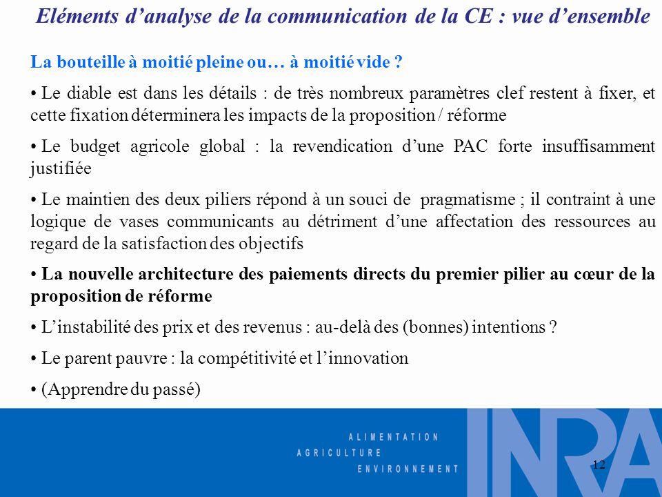 Eléments d'analyse de la communication de la CE : vue d'ensemble La bouteille à moitié pleine ou… à moitié vide ? • Le diable est dans les détails : d