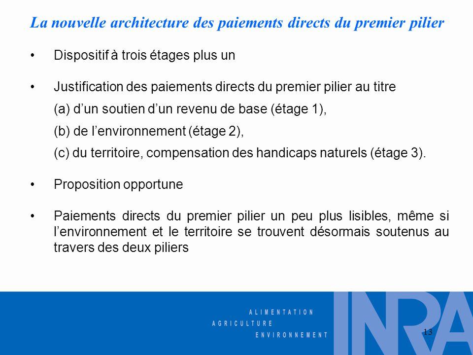 13 La nouvelle architecture des paiements directs du premier pilier •Dispositif à trois étages plus un •Justification des paiements directs du premier pilier au titre (a) d'un soutien d'un revenu de base (étage 1), (b) de l'environnement (étage 2), (c) du territoire, compensation des handicaps naturels (étage 3).