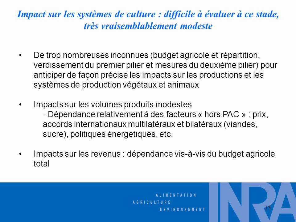 15 Impact sur les systèmes de culture : difficile à évaluer à ce stade, très vraisemblablement modeste •De trop nombreuses inconnues (budget agricole