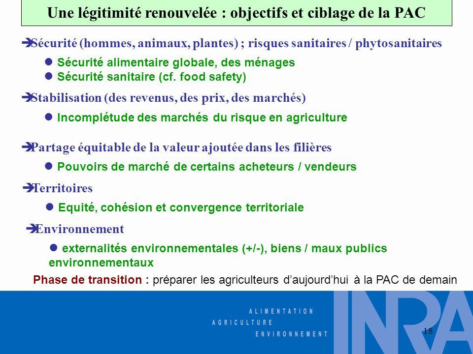 18 Une légitimité renouvelée : objectifs et ciblage de la PAC  Sécurité alimentaire globale, des ménages  Sécurité sanitaire (cf. food safety) è Séc
