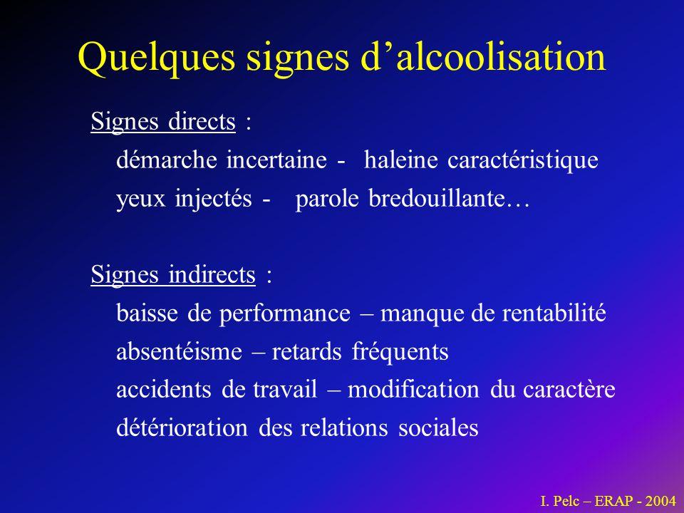 Quelques signes d'alcoolisation Signes directs : démarche incertaine - haleine caractéristique yeux injectés - parole bredouillante… Signes indirects