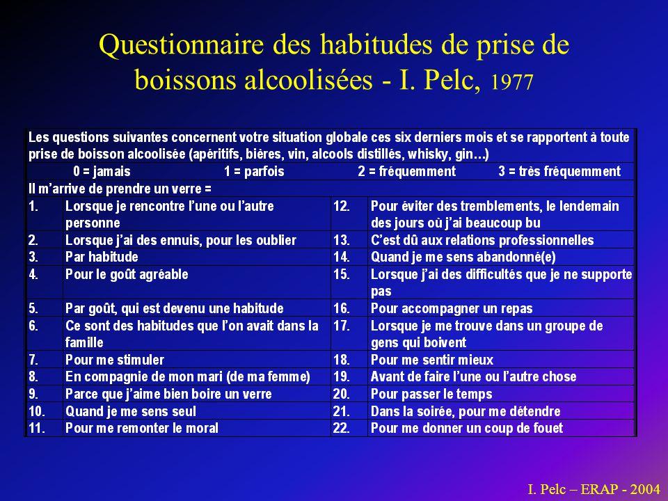 Questionnaire des habitudes de prise de boissons alcoolisées - I. Pelc, 1977 I. Pelc – ERAP - 2004