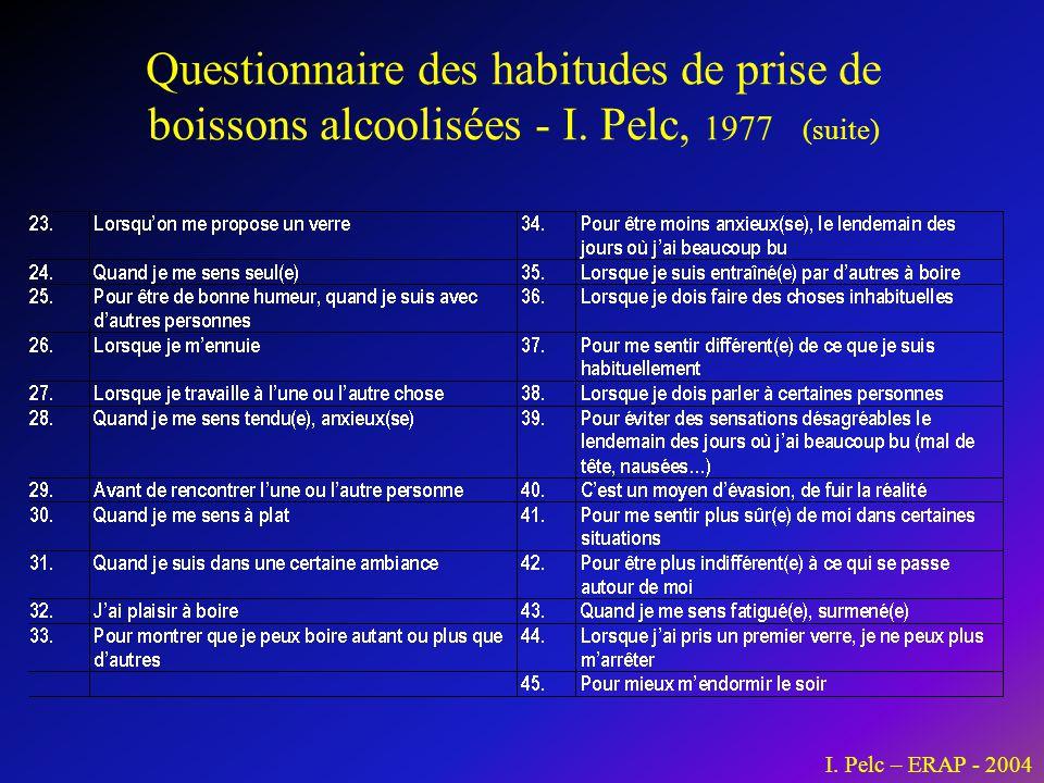 Questionnaire des habitudes de prise de boissons alcoolisées - I. Pelc, 1977 (suite) I. Pelc – ERAP - 2004