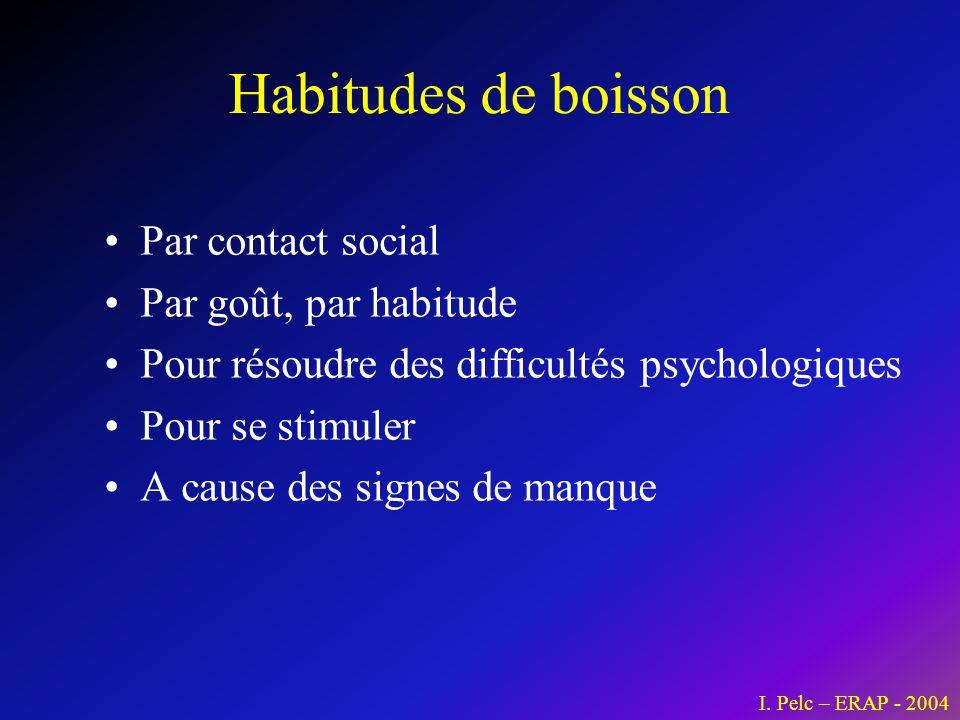 Habitudes de boisson •Par contact social •Par goût, par habitude •Pour résoudre des difficultés psychologiques •Pour se stimuler •A cause des signes d