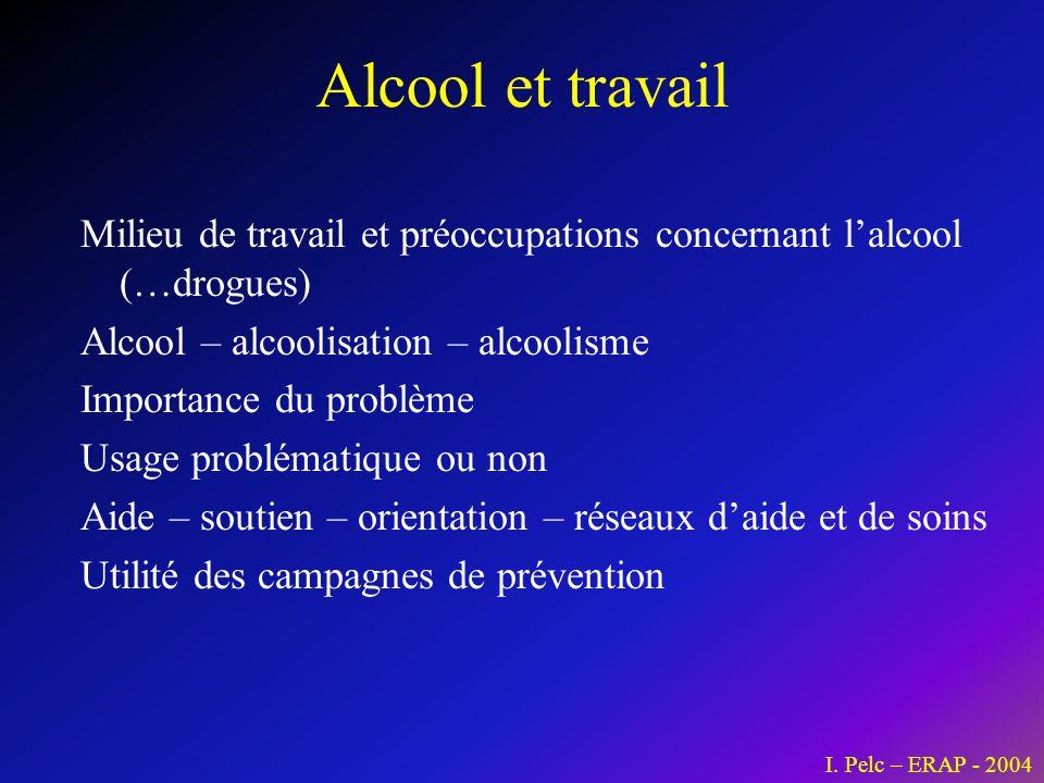 Alcool et travail Milieu de travail et préoccupations concernant l'alcool (…drogues) Alcool – alcoolisation – alcoolisme Importance du problème Usage