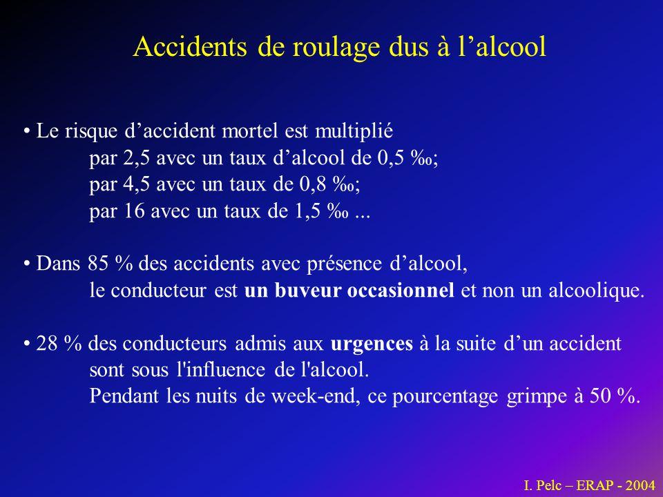 • Le risque d'accident mortel est multiplié par 2,5 avec un taux d'alcool de 0,5 ‰; par 4,5 avec un taux de 0,8 ‰; par 16 avec un taux de 1,5 ‰... • D