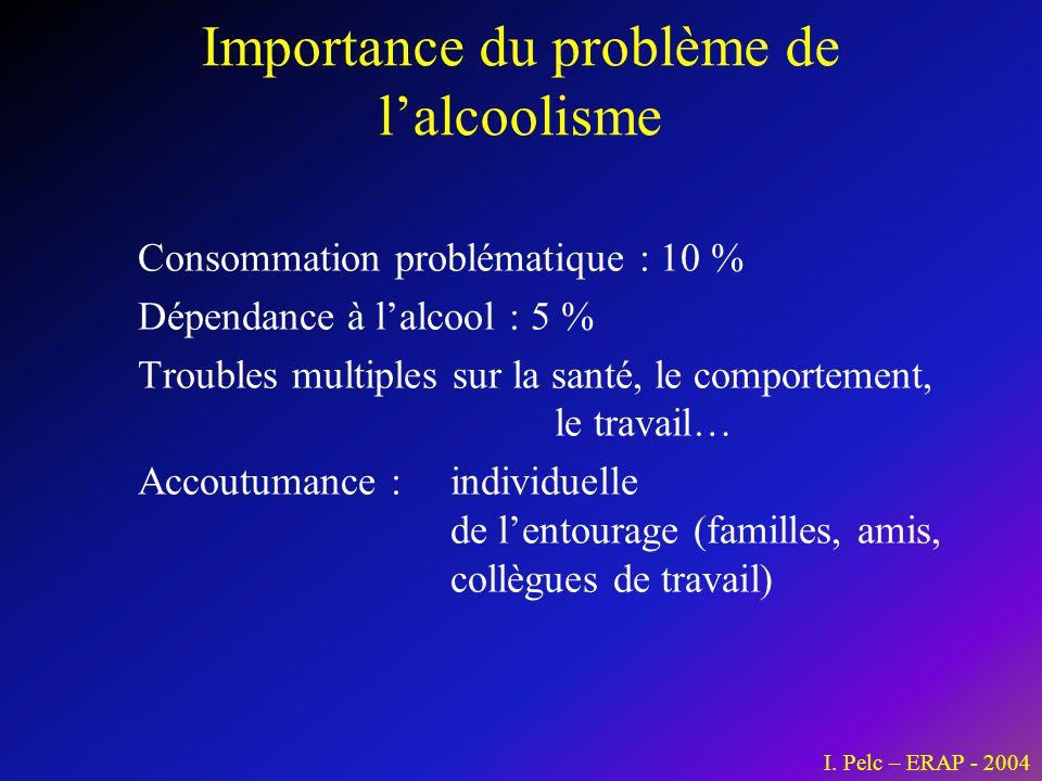 Importance du problème de l'alcoolisme Consommation problématique : 10 % Dépendance à l'alcool : 5 % Troubles multiples sur la santé, le comportement,