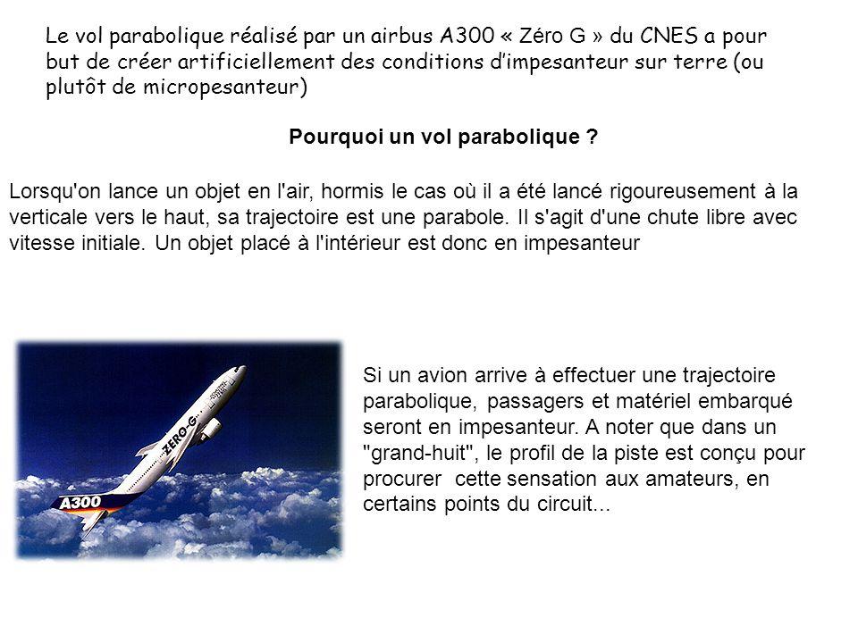 Le vol parabolique réalisé par un airbus A300 « Zéro G » du CNES a pour but de créer artificiellement des conditions d'impesanteur sur terre (ou plutôt de micropesanteur) Pourquoi un vol parabolique .