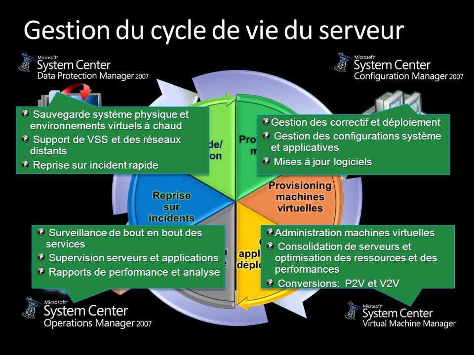 Gestion du cycle de vie du serveur Gestion des correctif et déploiement Gestion des configurations système et applicatives Gestion des configurations
