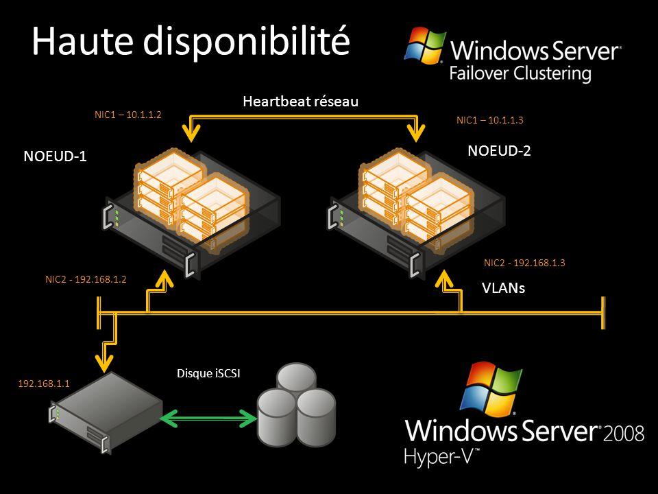 Haute disponibilité VLANs Heartbeat réseau NOEUD-2 NOEUD-1 Disque iSCSI NIC2 - 192.168.1.2 NIC2 - 192.168.1.3 NIC1 – 10.1.1.2 192.168.1.1 NIC1 – 10.1.