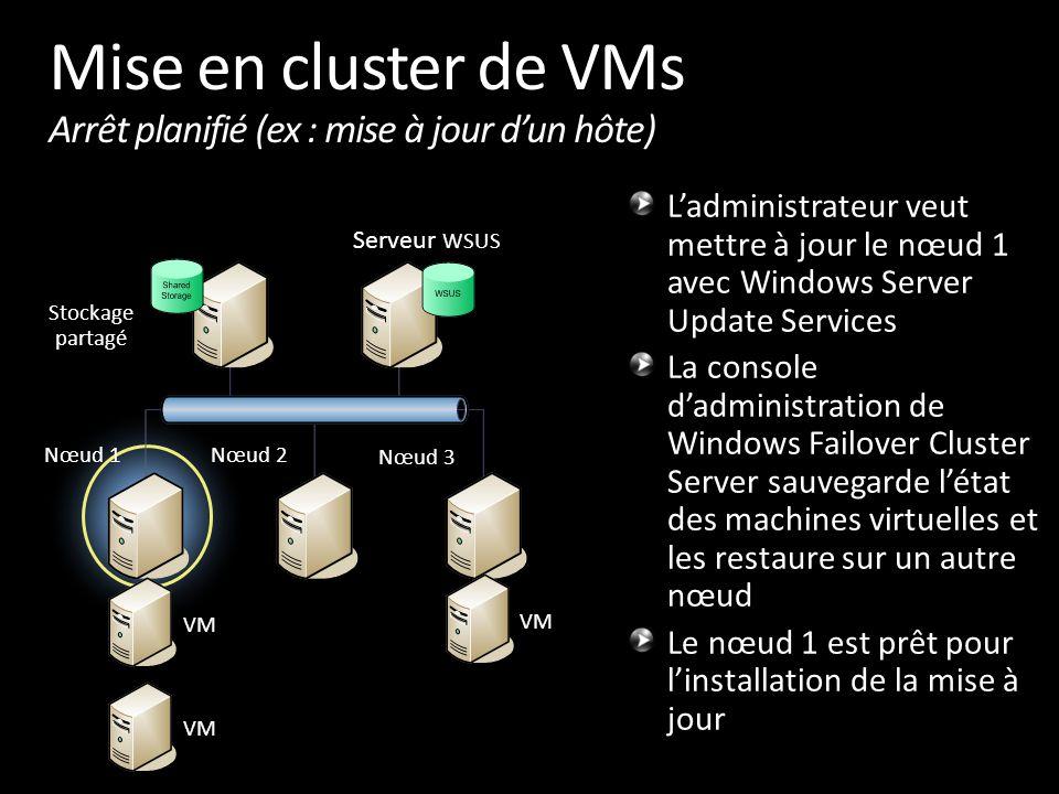 Mise en cluster de VMs Arrêt planifié (ex : mise à jour d'un hôte) L'administrateur veut mettre à jour le nœud 1 avec Windows Server Update Services L