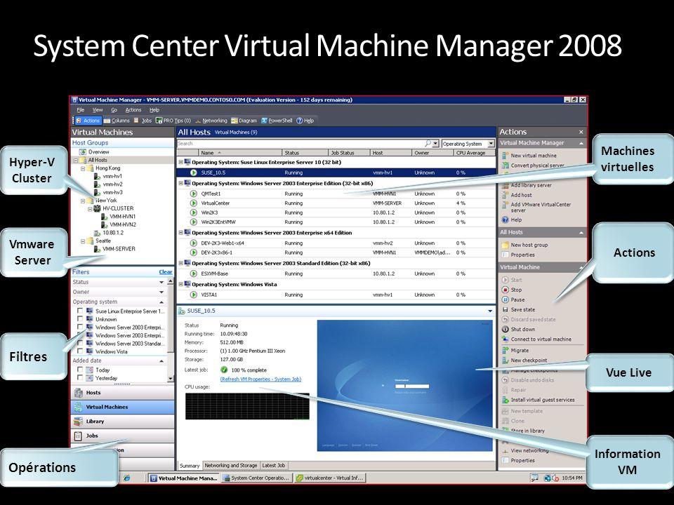 System Center Virtual Machine Manager 2008 Vue Live Hyper-V Cluster Hyper-V Cluster Opérations Filtres Actions Information VM Information VM Vmware Se