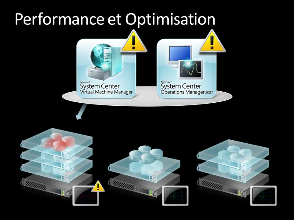 Performance et Optimisation
