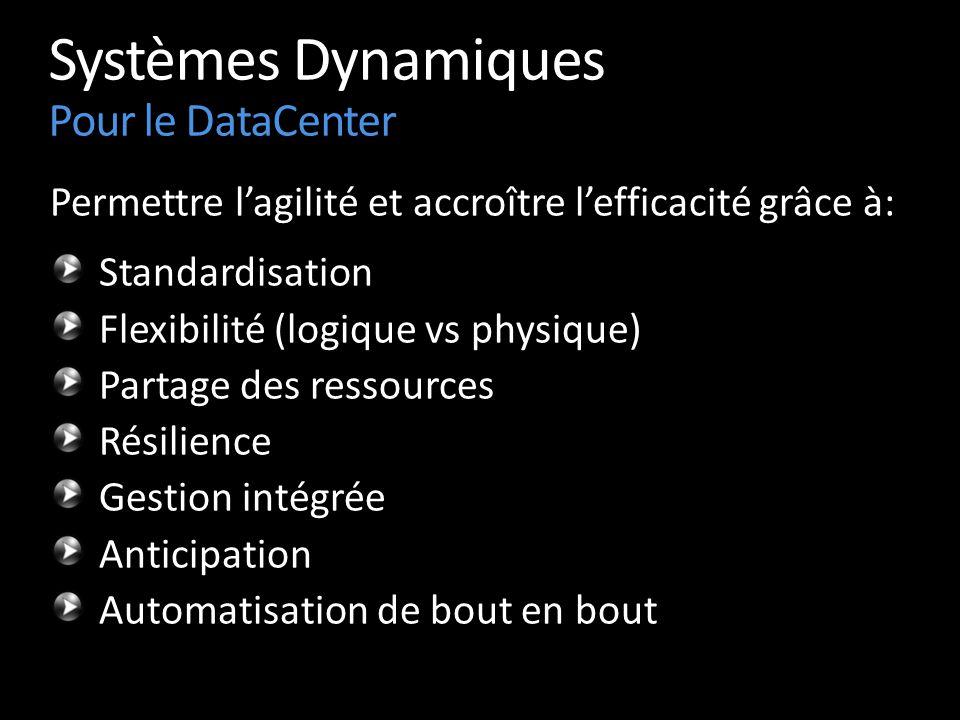 Systèmes Dynamiques Pour le DataCenter Permettre l'agilité et accroître l'efficacité grâce à: Standardisation Flexibilité (logique vs physique) Partag