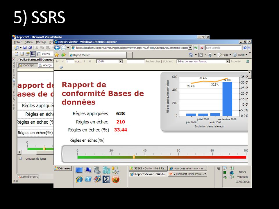 5) SSRS
