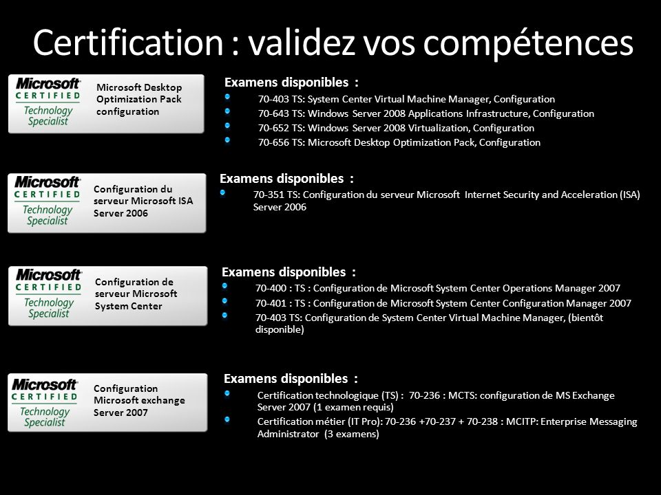 Certification : validez vos compétences Examens disponibles : 70-403 TS: System Center Virtual Machine Manager, Configuration 70-643 TS: Windows Serve