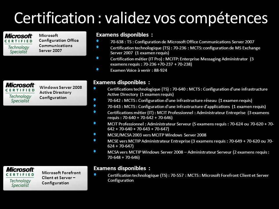 Certification : validez vos compétences Examens disponibles : 70-638 : TS : Configuration de Microsoft Office Communications Server 2007 Certification
