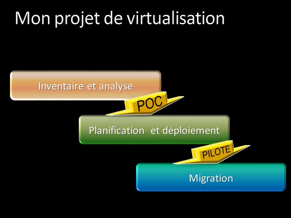 Phase 1: Inventaire et analyse Inventaire Analyse des données Étude de coût (ROI) Consolidation Réunion de restitution Microsoft Assessment and Planning Tool (MAP) Integrated ROI Virtualization Tool