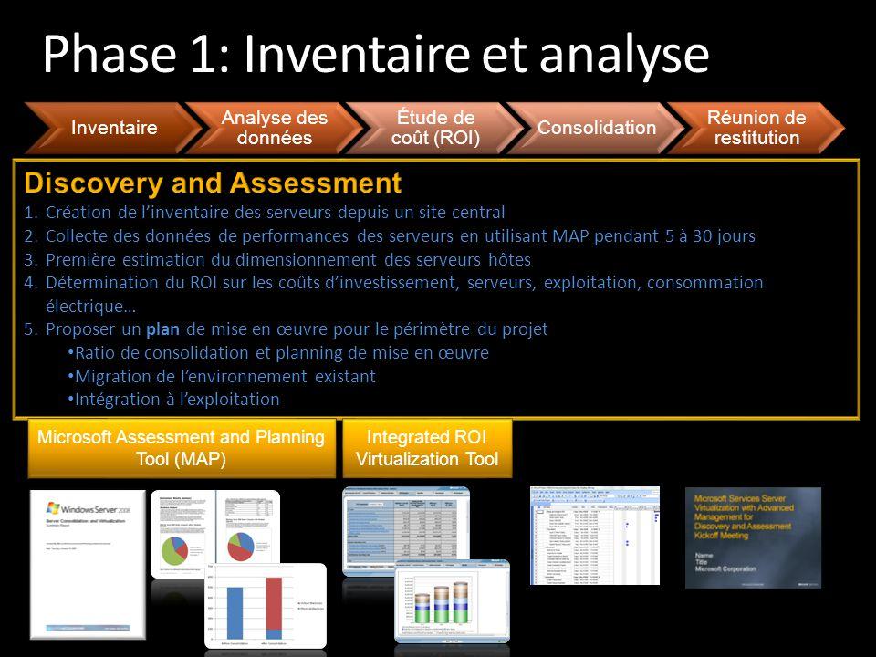 Phase 1: Inventaire et analyse Inventaire Analyse des données Étude de coût (ROI) Consolidation Réunion de restitution Microsoft Assessment and Planni