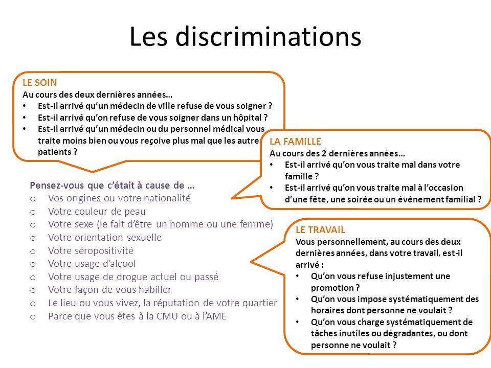 Les discriminations Pensez-vous que c'était à cause de … o Vos origines ou votre nationalité o Votre couleur de peau o Votre sexe (le fait d'être un h