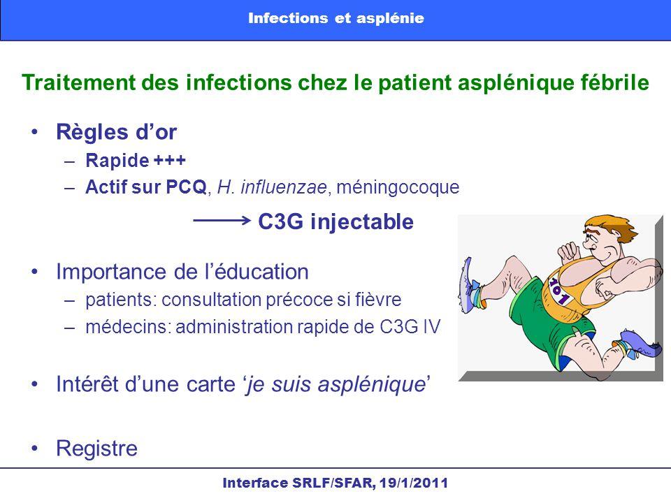 •Règles d'or –Rapide +++ –Actif sur PCQ, H. influenzae, méningocoque •Importance de l'éducation –patients: consultation précoce si fièvre –médecins: a