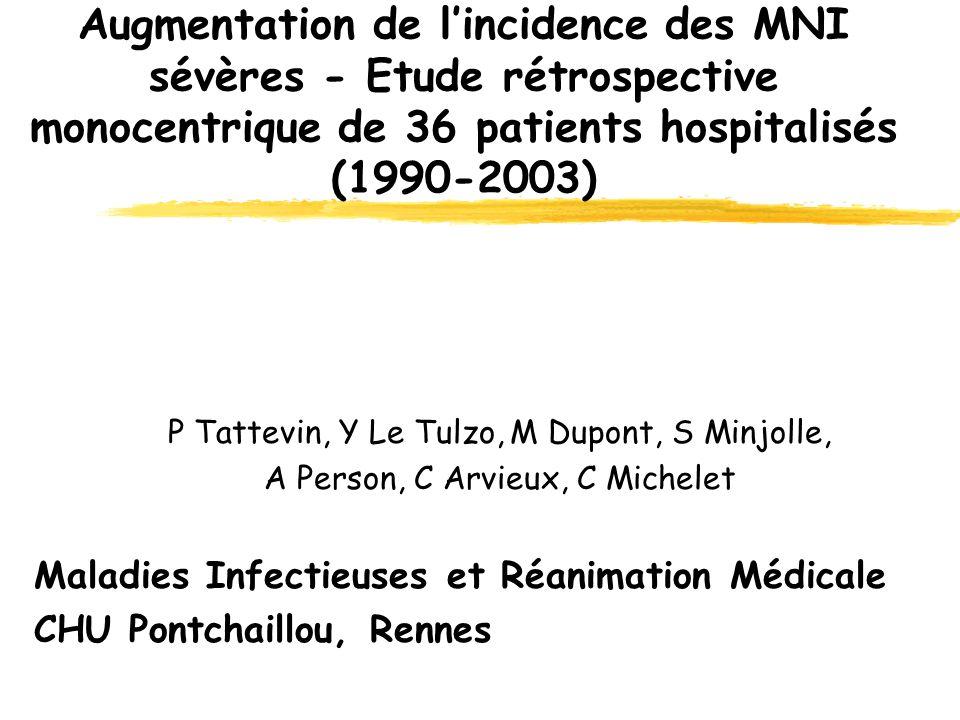 Augmentation de l'incidence des MNI sévères - Etude rétrospective monocentrique de 36 patients hospitalisés (1990-2003) P Tattevin, Y Le Tulzo, M Dupo