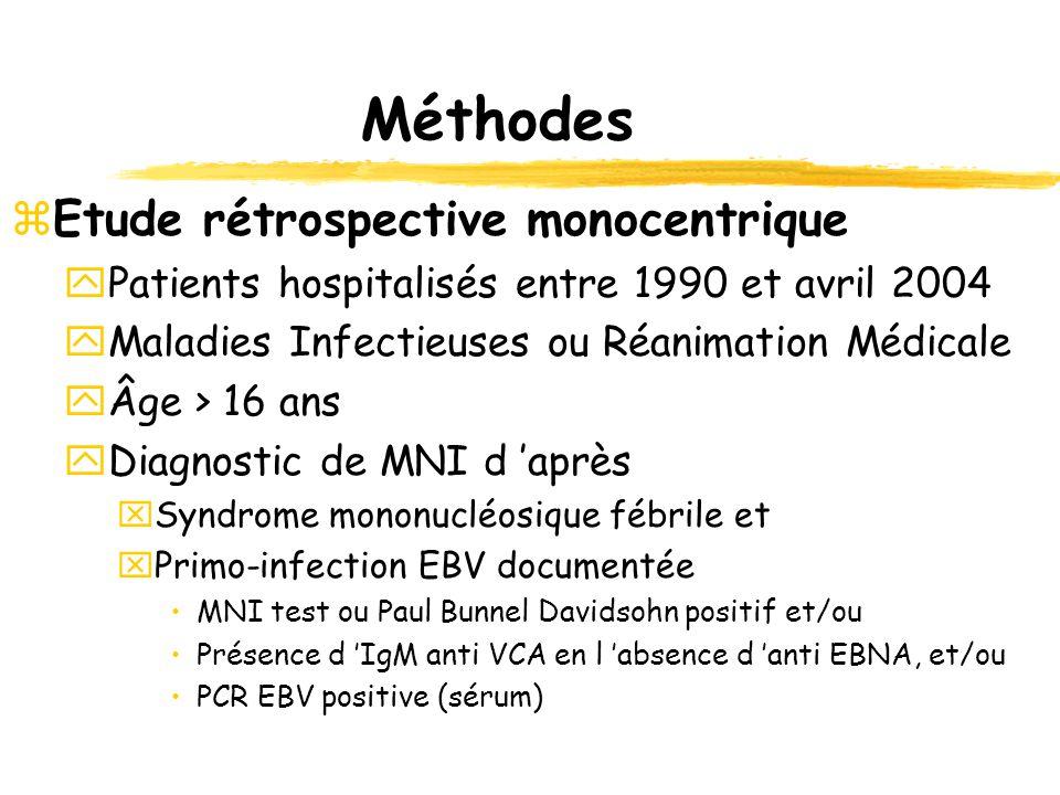 Méthodes zEtude rétrospective monocentrique yPatients hospitalisés entre 1990 et avril 2004 yMaladies Infectieuses ou Réanimation Médicale yÂge > 16 a