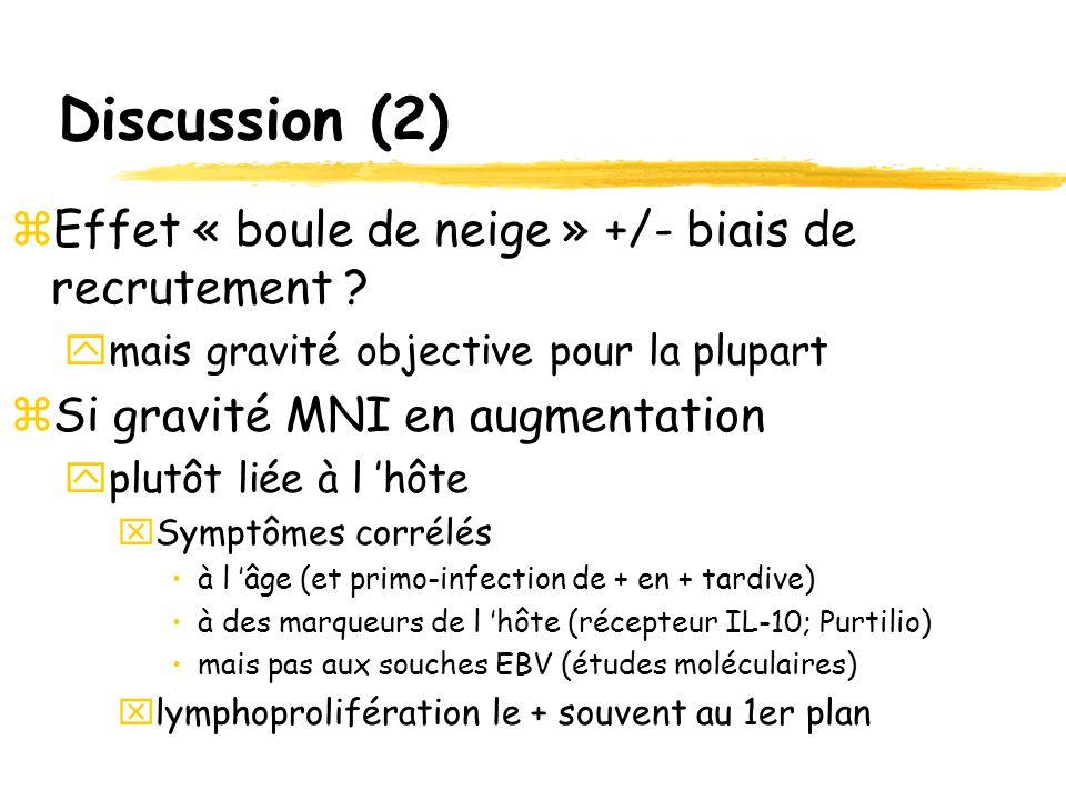 Discussion (2) zEffet « boule de neige » +/- biais de recrutement ? ymais gravité objective pour la plupart zSi gravité MNI en augmentation yplutôt li