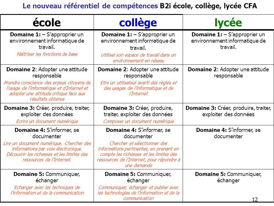 12 Domaine 4: S'informer, se documenter Chercher et sélectionner des informations pertinentes, en prenant en compte les richesses et les limites des r
