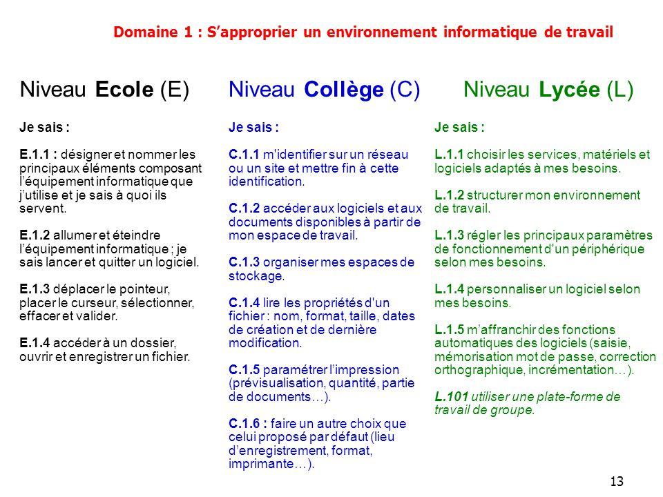 14 E.2.1 : Je connais les droits et devoirs indiqués dans la charte d'usage des TIC de mon école.