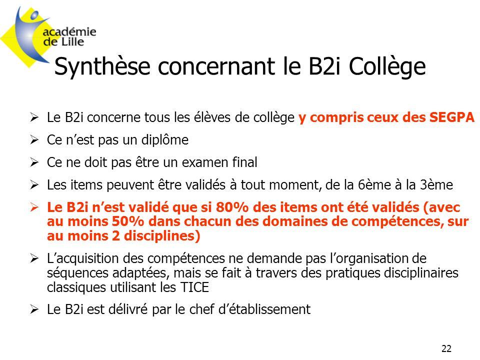 22 Synthèse concernant le B2i Collège  Le B2i concerne tous les élèves de collège y compris ceux des SEGPA  Ce n'est pas un diplôme  Ce ne doit pas