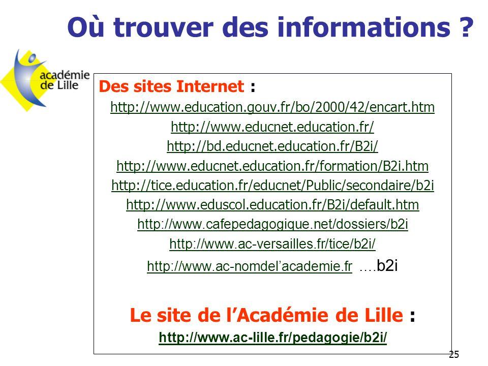 25 Des sites Internet : http://www.education.gouv.fr/bo/2000/42/encart.htm http://www.educnet.education.fr/ http://bd.educnet.education.fr/B2i/ http:/