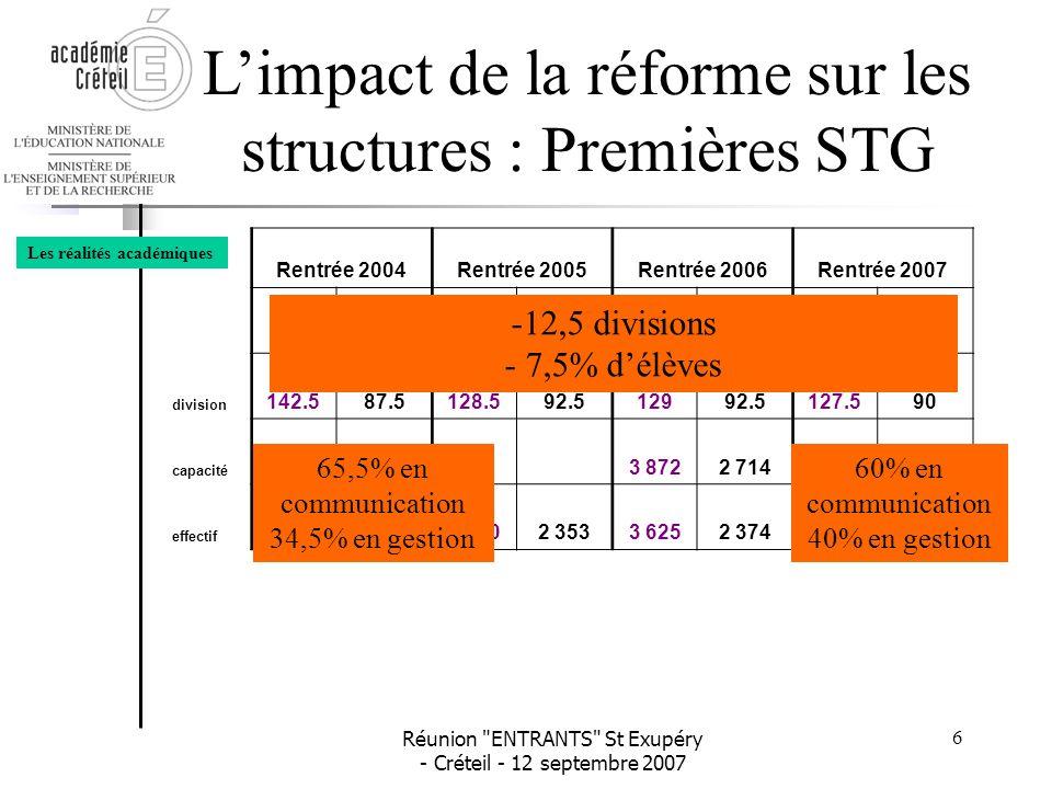 Réunion ENTRANTS St Exupéry - Créteil - 12 septembre 2007 17 La poursuite de la mise en place de la rénovation STG  Tous les textes réglementaires et les documents de référence sont signalés dans votre dossier de rentrée.