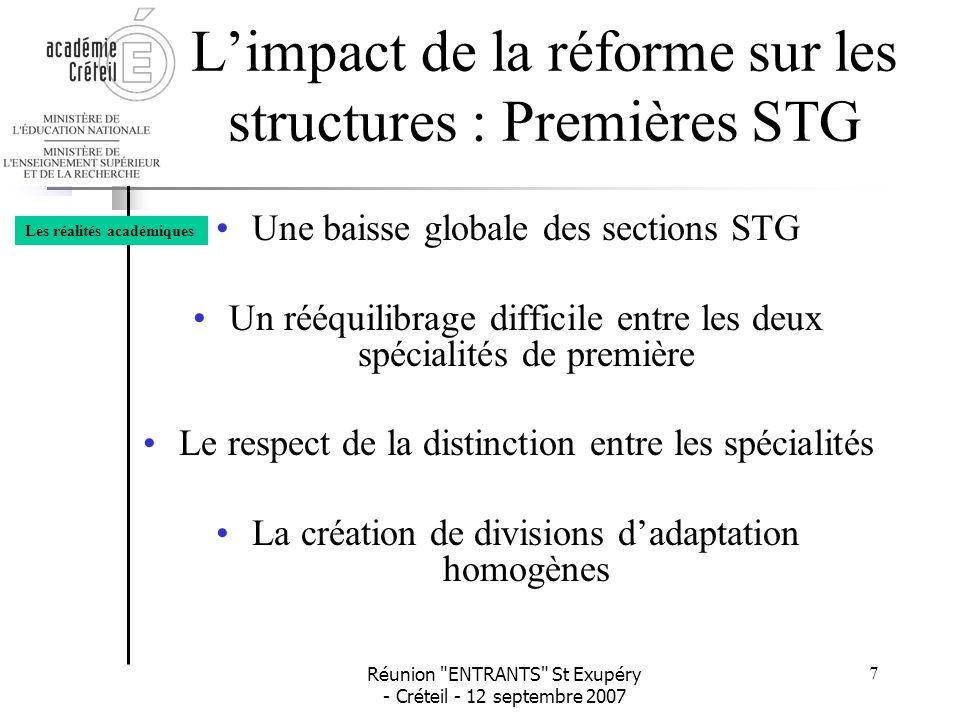 Réunion ENTRANTS St Exupéry - Créteil - 12 septembre 2007 18 La poursuite de la mise en place de la rénovation STG Les démarches pédagogiques à privilégier  La réflexion et le travail personnel des élèves.