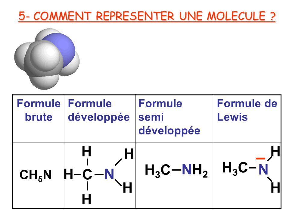 5- COMMENT REPRESENTER UNE MOLECULE .