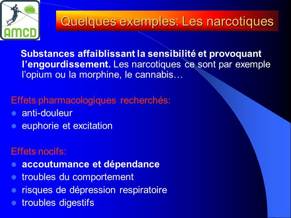 Substances affaiblissant la sensibilité et provoquant l'engourdissement. Les narcotiques ce sont par exemple l'opium ou la morphine, le cannabis… Effe