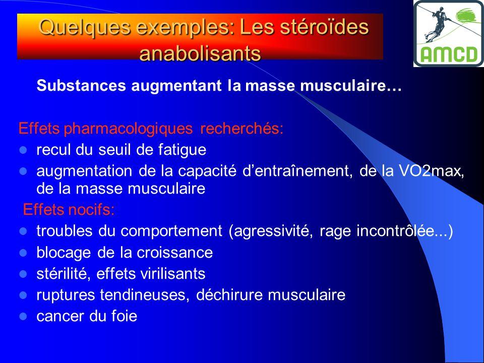 Substances augmentant la masse musculaire… Effets pharmacologiques recherchés:  recul du seuil de fatigue  augmentation de la capacité d'entraînemen
